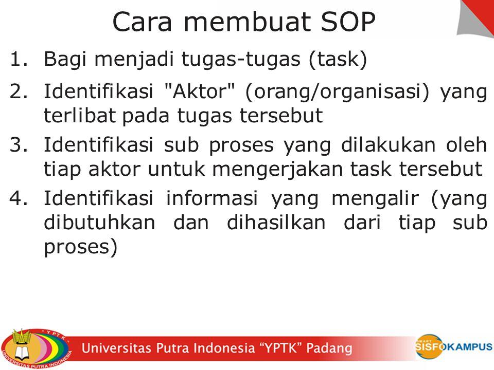 Cara membuat SOP 1.Bagi menjadi tugas-tugas (task) 2.Identifikasi Aktor (orang/organisasi) yang terlibat pada tugas tersebut 3.Identifikasi sub proses yang dilakukan oleh tiap aktor untuk mengerjakan task tersebut 4.Identifikasi informasi yang mengalir (yang dibutuhkan dan dihasilkan dari tiap sub proses)