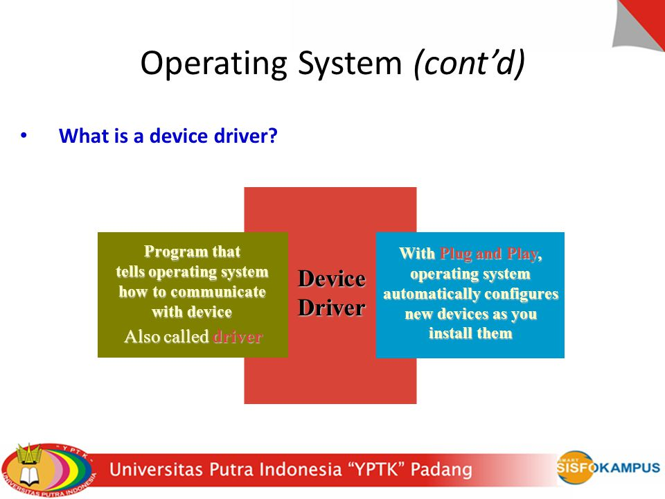 What is a device driver? Device Driver Program that tells operating system how to communicate with device With Plug and Play, operating system automat