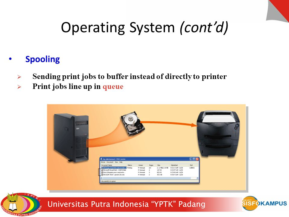 Spooling  Sending print jobs to buffer instead of directly to printer  Print jobs line up in queue Operating System (cont'd)