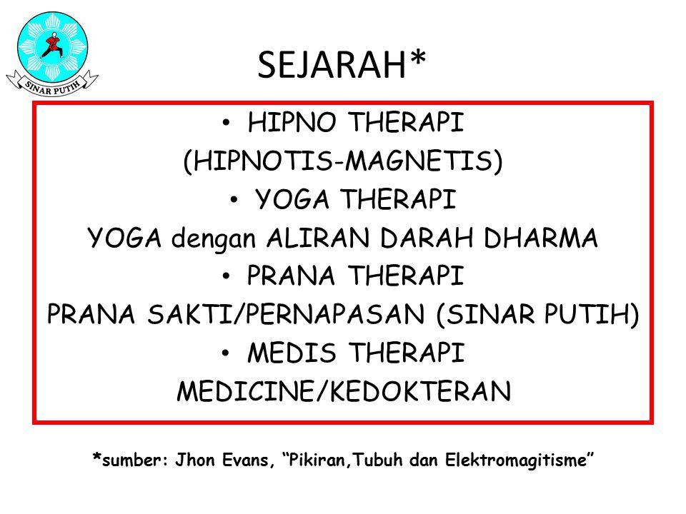 SEJARAH* HIPNO THERAPI (HIPNOTIS-MAGNETIS) YOGA THERAPI YOGA dengan ALIRAN DARAH DHARMA PRANA THERAPI PRANA SAKTI/PERNAPASAN (SINAR PUTIH) MEDIS THERA