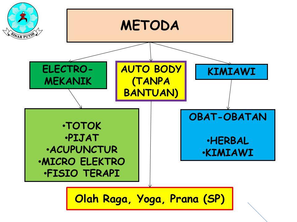 METODA ELECTRO- MEKANIK KIMIAWI AUTO BODY (TANPA BANTUAN) TOTOK PIJAT ACUPUNCTUR MICRO ELEKTRO FISIO TERAPI OBAT-OBATAN HERBAL KIMIAWI Olah Raga, Yoga