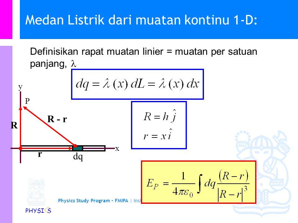 Physics Study Program - FMIPA | Institut Teknologi Bandung PHYSI S Medan Listrik dari muatan kontinu : Definisikan rapat muatan linier = muatan per satuan panjang, Definisikan rapat muatan permukaan/bidang = muatan per satuan luas,  Definisikan rapat muatan volume = muatan per satuan volume, 