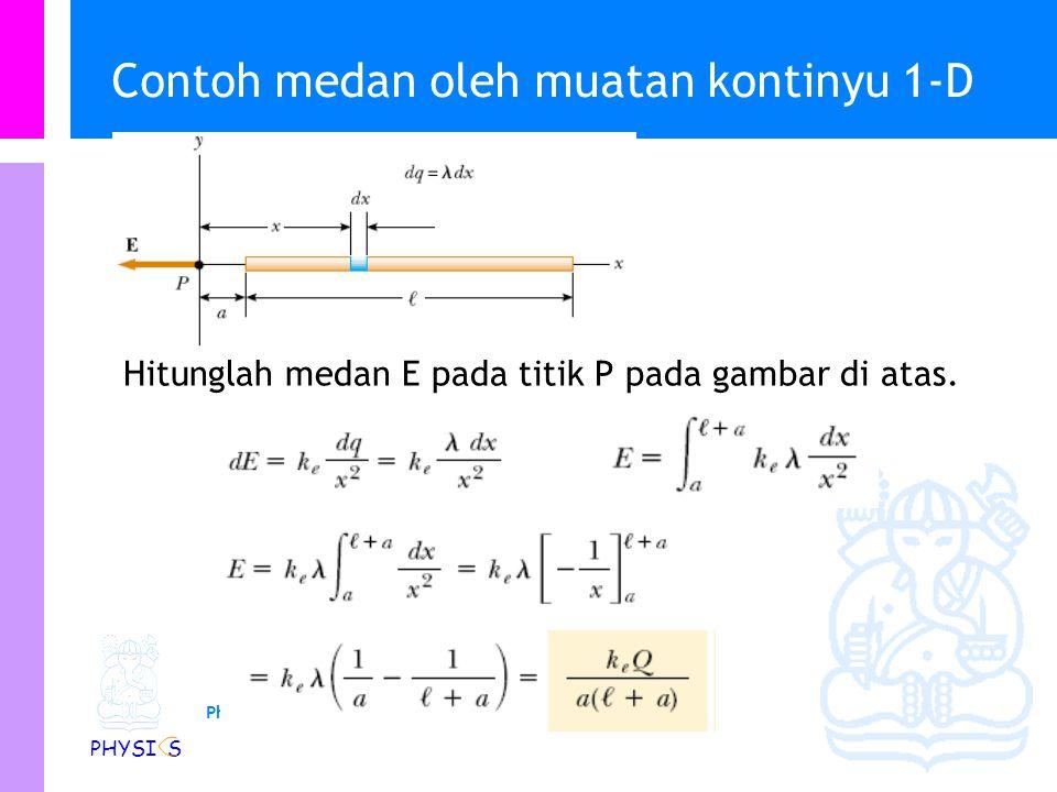 Physics Study Program - FMIPA | Institut Teknologi Bandung PHYSI S Medan Listrik dari muatan kontinu 1-D: R r R - r dq x y P Definisikan rapat muatan linier = muatan per satuan panjang,