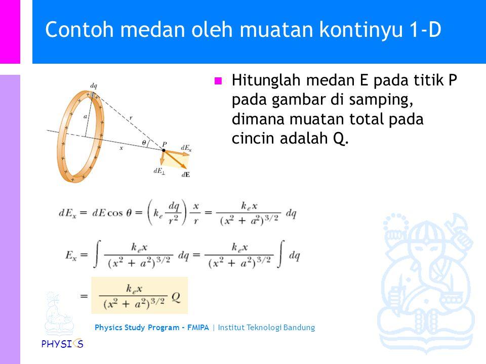 Physics Study Program - FMIPA | Institut Teknologi Bandung PHYSI S Contoh medan oleh muatan kontinyu 1-D Hitunglah medan E pada titik P pada gambar di atas.