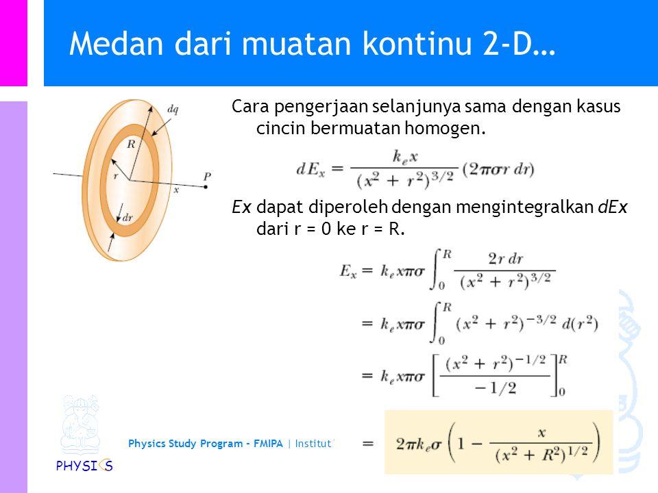 Physics Study Program - FMIPA | Institut Teknologi Bandung PHYSI S Medan dari muatan kontinu 2-D: muatan cakram x y dq P R r R - r