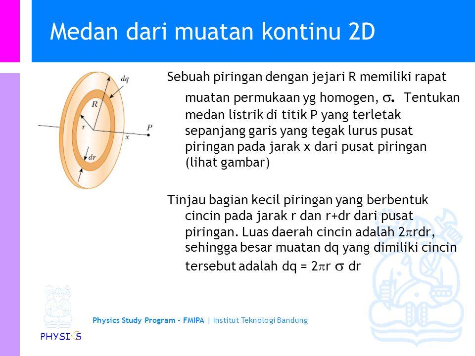 Physics Study Program - FMIPA | Institut Teknologi Bandung PHYSI S Medan dari muatan kontinu 2-D… Cara pengerjaan selanjunya sama dengan kasus cincin bermuatan homogen.