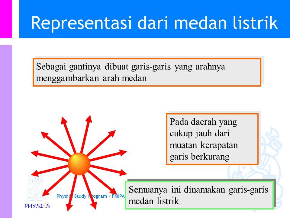 Physics Study Program - FMIPA | Institut Teknologi Bandung PHYSI S Representasi dari medan listrik Tidak mungkin untuk merepresentasikan seluruh vektor medan listrik pada semua tempat