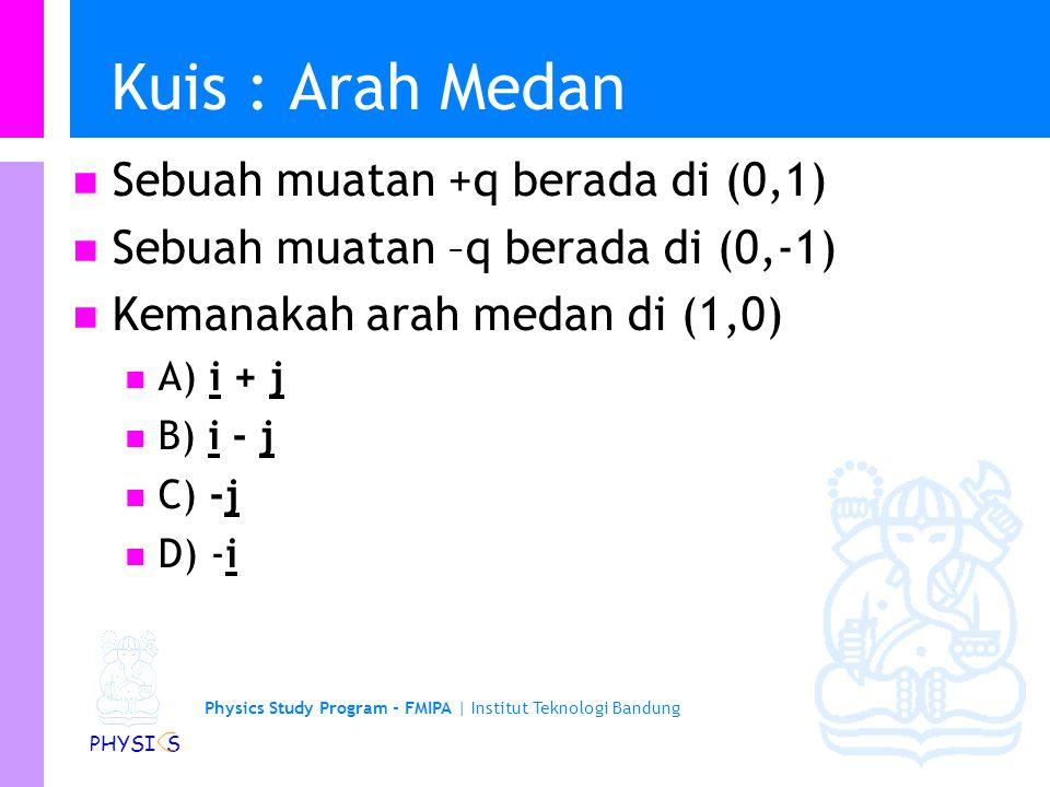 Physics Study Program - FMIPA | Institut Teknologi Bandung PHYSI S Contoh lain garis-garis medan listrik: