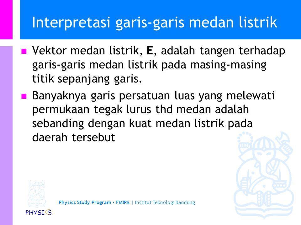 Physics Study Program - FMIPA | Institut Teknologi Bandung PHYSI S Garis-garis medan listrik Definisikan karena diketahui Besarnya kerapatan garis medan
