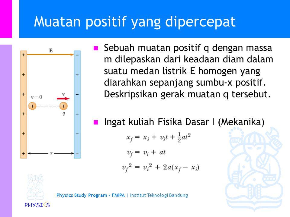 Physics Study Program - FMIPA | Institut Teknologi Bandung PHYSI S Muatan positif yang dipercepat Pilih posisi awal pada xi = 0 dan asumsikan kecepatan awal vi = 0 Energi kinetik setelah partikel bergerak sejauh  x=xf-xi adalah
