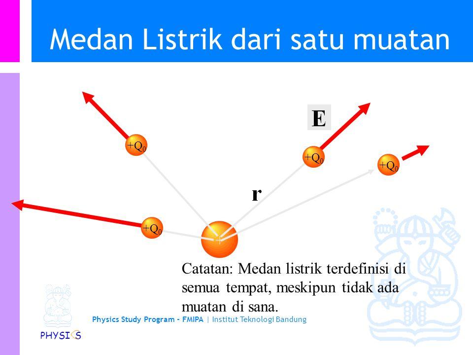 Physics Study Program - FMIPA | Institut Teknologi Bandung PHYSI S Medan listrik sebagai medan vektor Medan listrik adalah contoh medan vektor Suatu medan (vektor atau skalar) terdefinisi di semua tempat Suatu medan vektor memiliki arah dan besar Medan listrik memiliki satuan N/C