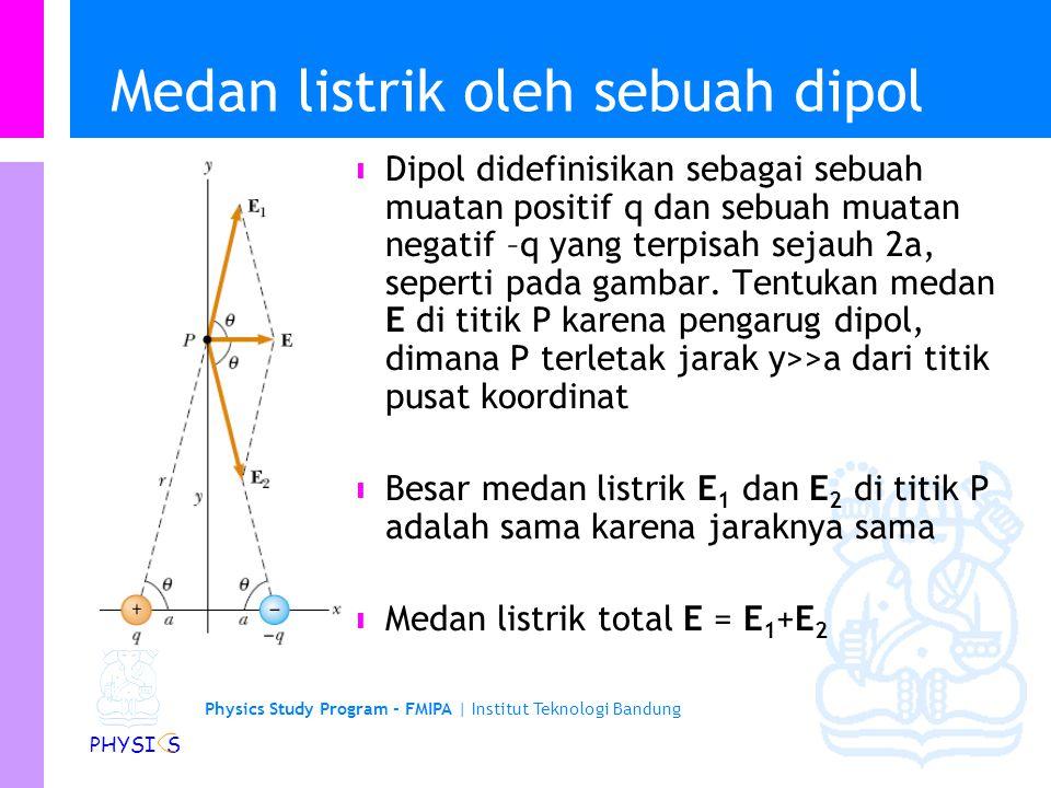 Physics Study Program - FMIPA | Institut Teknologi Bandung PHYSI S Medan Listrik dari satu muatan + +Q 0 Catatan: Medan listrik terdefinisi di semua tempat, meskipun tidak ada muatan di sana.