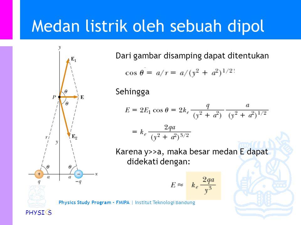 Physics Study Program - FMIPA | Institut Teknologi Bandung PHYSI S Medan listrik oleh sebuah dipol Komponen sumbu-y dari medan listrik E 1 dan E 2 saling menghilangkan sedangkan komponen sumbu-x sama- sama dalam arah sumbu-x positif dan besarnya sama, sehingga E sejajar dengan sumbu-x positif dan besarnya adalah 2E 1 cos .