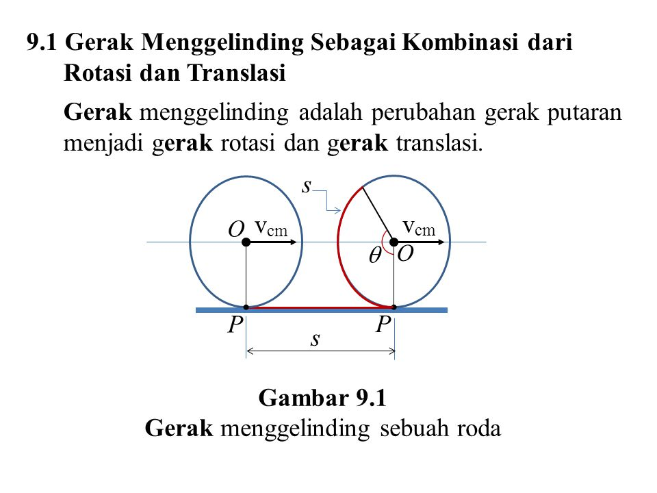 9.1 Gerak Menggelinding Sebagai Kombinasi dari Rotasi dan Translasi Gerak menggelinding adalah perubahan gerak putaran menjadi gerak rotasi dan gerak translasi.