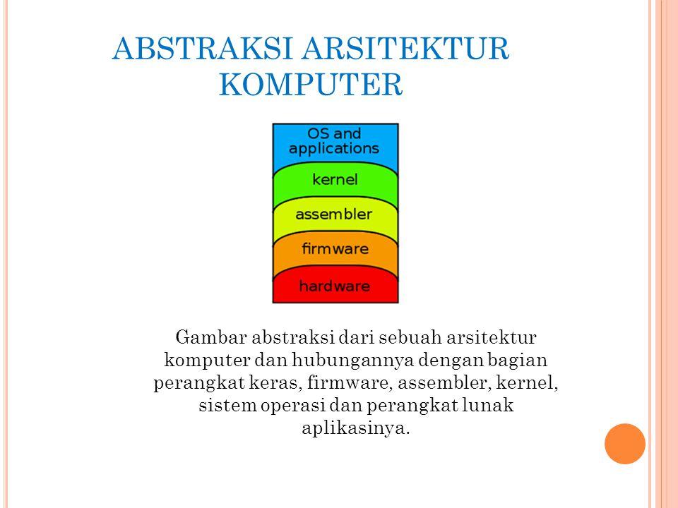 ABSTRAKSI ARSITEKTUR KOMPUTER Gambar abstraksi dari sebuah arsitektur komputer dan hubungannya dengan bagian perangkat keras, firmware, assembler, kernel, sistem operasi dan perangkat lunak aplikasinya.