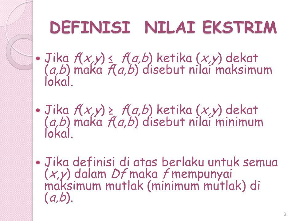 DEFINISI NILAI EKSTRIM Jika f(x,y) ≤ f(a,b) ketika (x,y) dekat (a,b) maka f(a,b) disebut nilai maksimum lokal. Jika f(x,y) ≥ f(a,b) ketika (x,y) dekat