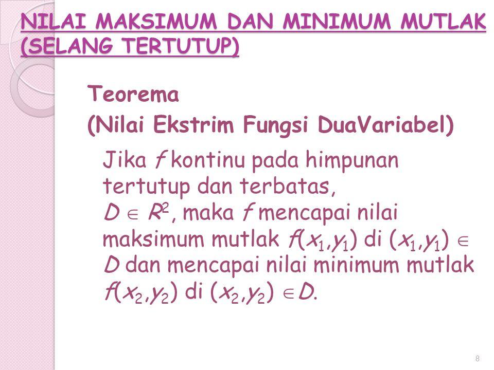 NILAI MAKSIMUM DAN MINIMUM MUTLAK (SELANG TERTUTUP) Teorema (Nilai Ekstrim Fungsi DuaVariabel) Jika f kontinu pada himpunan tertutup dan terbatas, D 