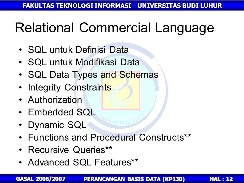 FAKULTAS TEKNOLOGI INFORMASI - UNIVERSITAS BUDI LUHUR HAL : 12 GASAL 2006/2007 PERANCANGAN BASIS DATA (KP130) Relational Commercial Language SQL untuk