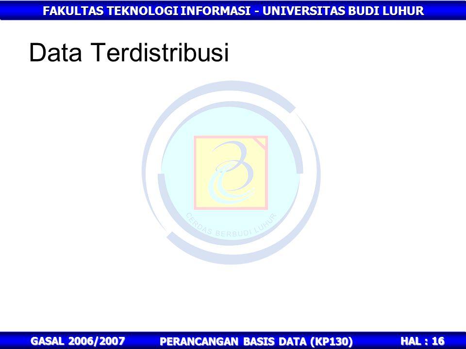 FAKULTAS TEKNOLOGI INFORMASI - UNIVERSITAS BUDI LUHUR HAL : 16 GASAL 2006/2007 PERANCANGAN BASIS DATA (KP130) Data Terdistribusi