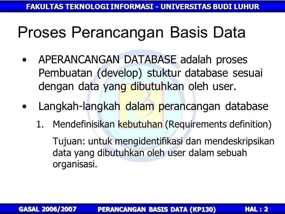 FAKULTAS TEKNOLOGI INFORMASI - UNIVERSITAS BUDI LUHUR HAL : 2 GASAL 2006/2007 PERANCANGAN BASIS DATA (KP130) Proses Perancangan Basis Data APERANCANGA