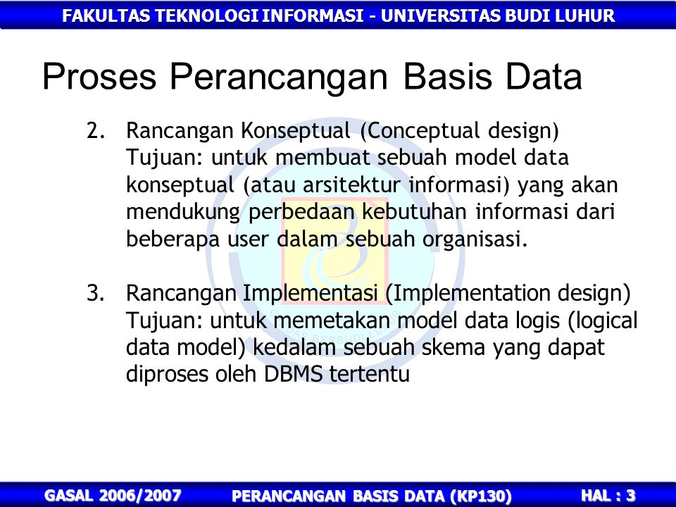 FAKULTAS TEKNOLOGI INFORMASI - UNIVERSITAS BUDI LUHUR HAL : 14 GASAL 2006/2007 PERANCANGAN BASIS DATA (KP130) Data Warehouse Database Konsep data warehousing Komponen Data warehouse database Struktur basis data Menempatkan data kedalam data warehousing Metadata