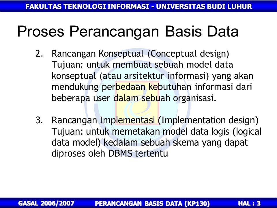 FAKULTAS TEKNOLOGI INFORMASI - UNIVERSITAS BUDI LUHUR HAL : 3 GASAL 2006/2007 PERANCANGAN BASIS DATA (KP130) Proses Perancangan Basis Data 2.Rancangan