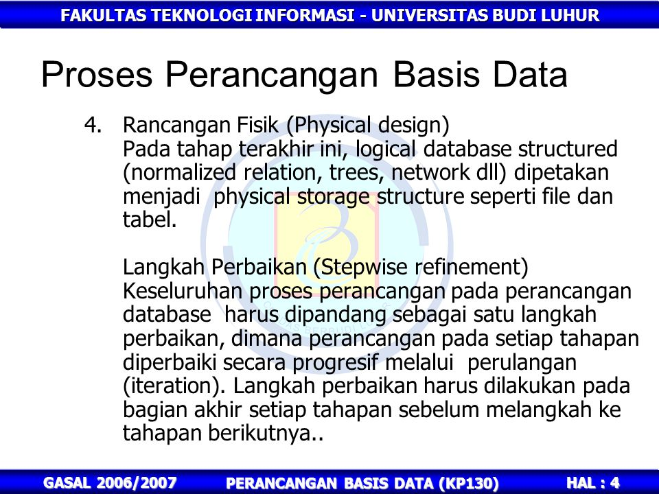 FAKULTAS TEKNOLOGI INFORMASI - UNIVERSITAS BUDI LUHUR HAL : 5 GASAL 2006/2007 PERANCANGAN BASIS DATA (KP130) Langkah Dalam Disain Database Step 1 Definisi Kebutuhan Step 2 Disain Konseptual Step 3 Disain Implementasi Step 4 Disain Pisik Spesifikasi Kebutuhan Arsitektur Informasi Logical database structure (DBMS-processible) And application program specifications Struktur Database pisik Kebutuhan Informasi Pemakai Data Perusahaan Model Memproses Kebutuhan Karakteristik Sistem Database Management Hardware / Operating Karakter System