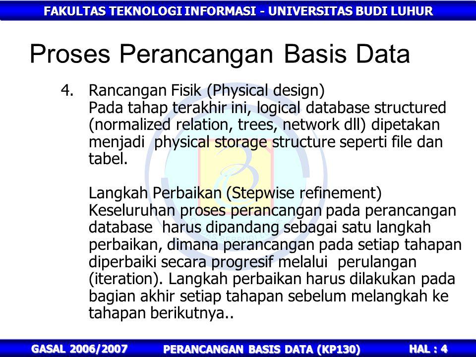 FAKULTAS TEKNOLOGI INFORMASI - UNIVERSITAS BUDI LUHUR HAL : 4 GASAL 2006/2007 PERANCANGAN BASIS DATA (KP130) Proses Perancangan Basis Data 4.Rancangan