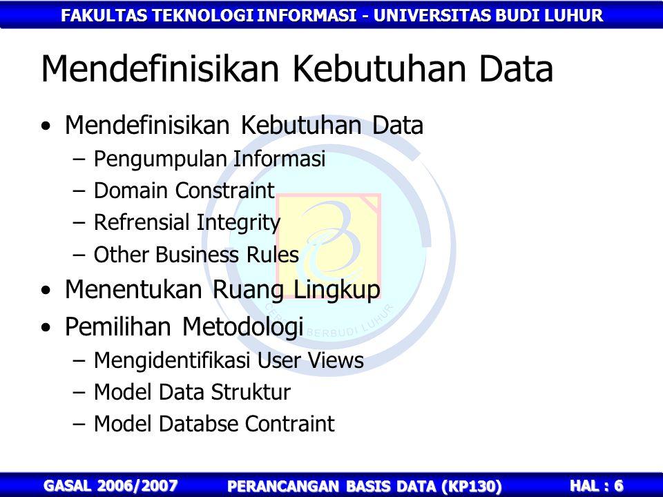 FAKULTAS TEKNOLOGI INFORMASI - UNIVERSITAS BUDI LUHUR HAL : 6 GASAL 2006/2007 PERANCANGAN BASIS DATA (KP130) Mendefinisikan Kebutuhan Data –Pengumpula
