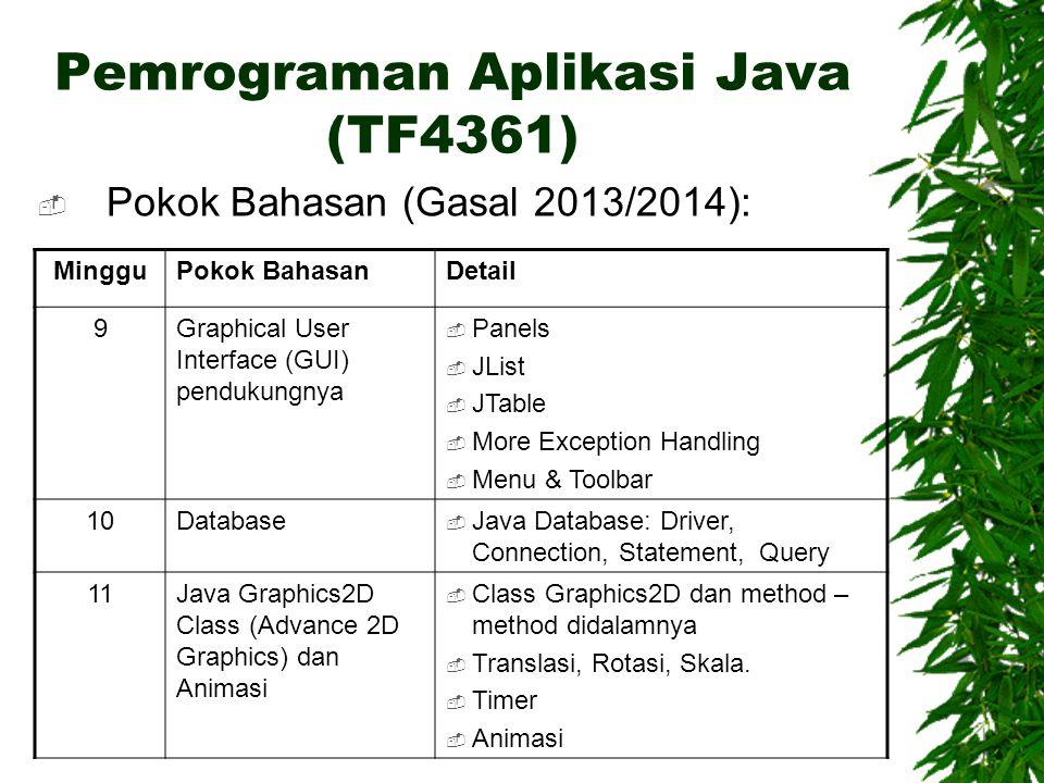 Pemrograman Aplikasi Java (TF4361)  Pokok Bahasan (Gasal 2013/2014): MingguPokok BahasanDetail 12Custom Panel, Pane, Internal Frame & Simple Image Processing  JTabbedPane  JSplitPane  JDesktopPane, JInternalPane dan External Frame.