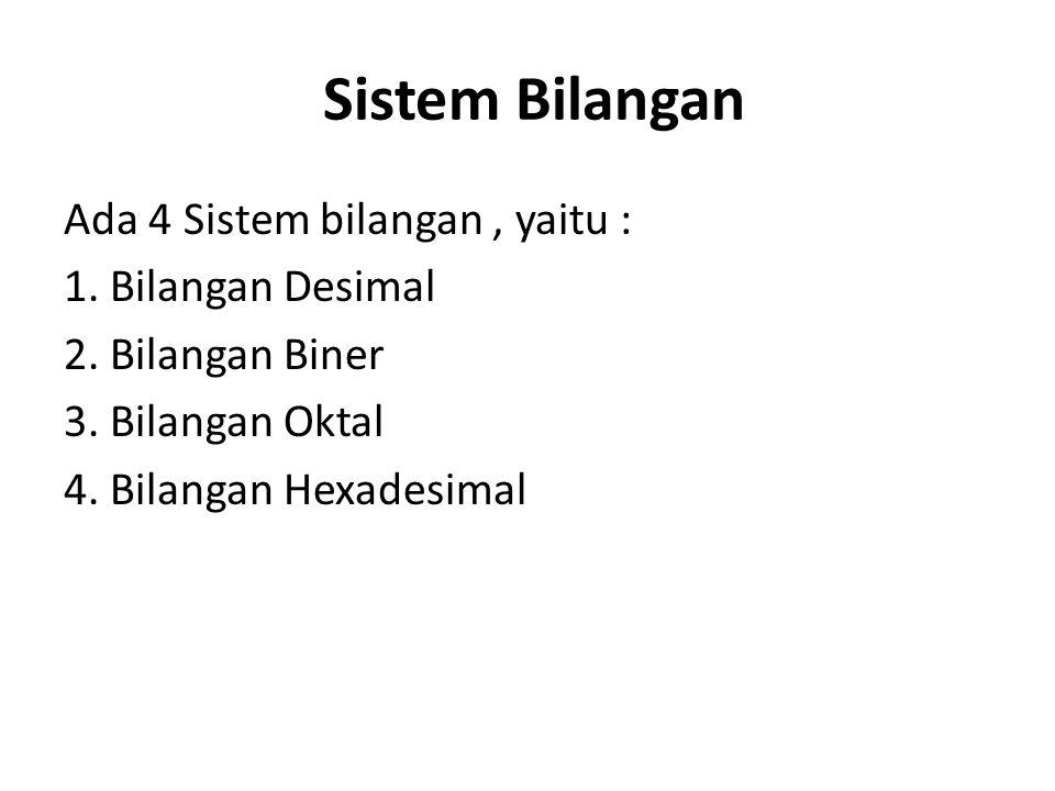 Sistem Bilangan Ada 4 Sistem bilangan, yaitu : 1. Bilangan Desimal 2. Bilangan Biner 3. Bilangan Oktal 4. Bilangan Hexadesimal