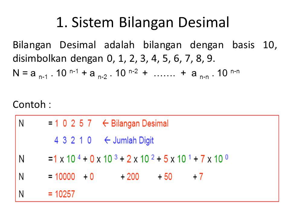 1. Sistem Bilangan Desimal Bilangan Desimal adalah bilangan dengan basis 10, disimbolkan dengan 0, 1, 2, 3, 4, 5, 6, 7, 8, 9. N = a n-1. 10 n-1 + a n-
