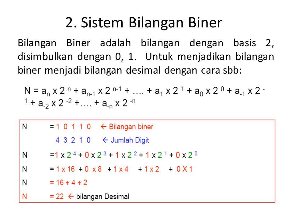 2. Sistem Bilangan Biner Bilangan Biner adalah bilangan dengan basis 2, disimbulkan dengan 0, 1. Untuk menjadikan bilangan biner menjadi bilangan desi