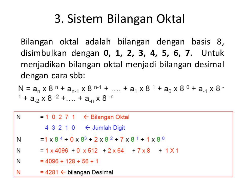 3. Sistem Bilangan Oktal Bilangan oktal adalah bilangan dengan basis 8, disimbulkan dengan 0, 1, 2, 3, 4, 5, 6, 7. Untuk menjadikan bilangan oktal men