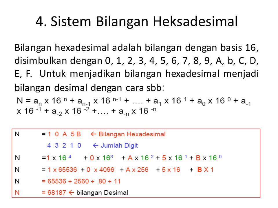 4. Sistem Bilangan Heksadesimal Bilangan hexadesimal adalah bilangan dengan basis 16, disimbulkan dengan 0, 1, 2, 3, 4, 5, 6, 7, 8, 9, A, b, C, D, E,