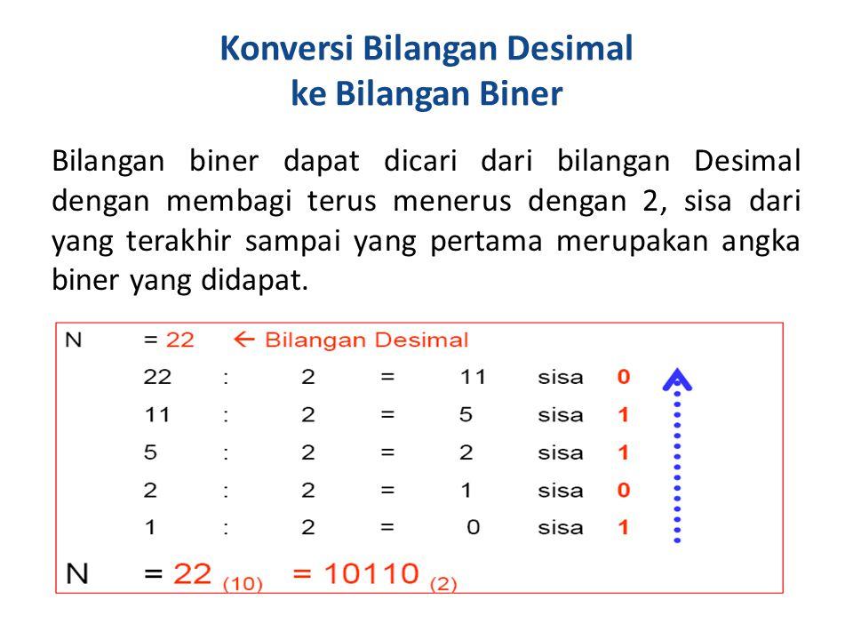 Konversi Bilangan Desimal ke Bilangan Biner Bilangan biner dapat dicari dari bilangan Desimal dengan membagi terus menerus dengan 2, sisa dari yang terakhir sampai yang pertama merupakan angka biner yang didapat.