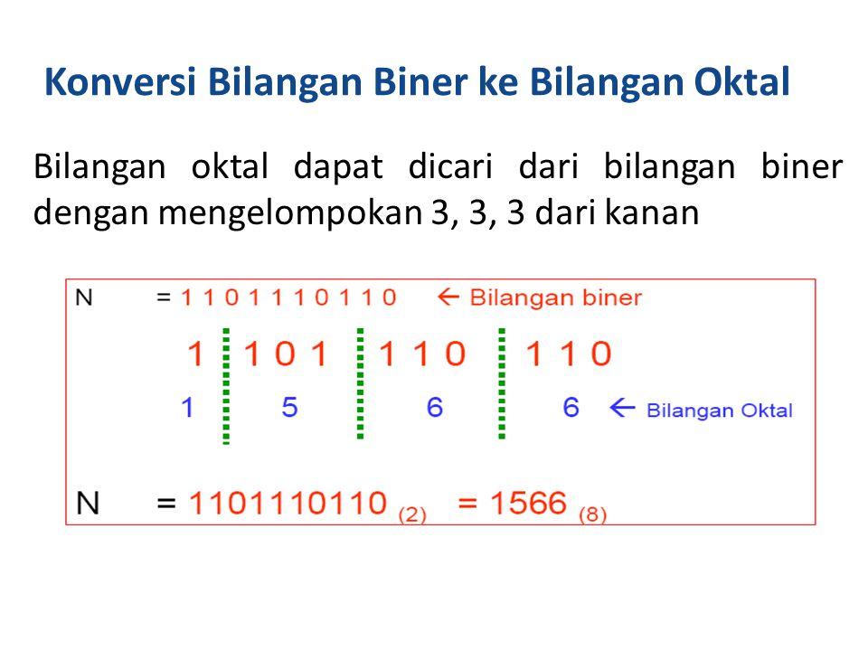 Konversi Bilangan Biner ke Bilangan Oktal Bilangan oktal dapat dicari dari bilangan biner dengan mengelompokan 3, 3, 3 dari kanan 22