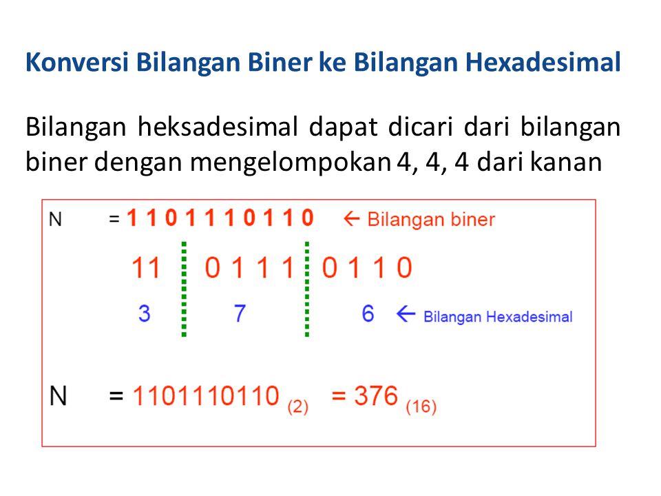 Konversi Bilangan Biner ke Bilangan Hexadesimal Bilangan heksadesimal dapat dicari dari bilangan biner dengan mengelompokan 4, 4, 4 dari kanan 23