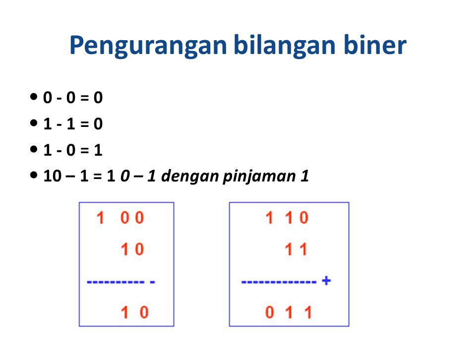 Pengurangan bilangan biner 0 - 0 = 0 1 - 1 = 0 1 - 0 = 1 10 – 1 = 1 0 – 1 dengan pinjaman 1 26