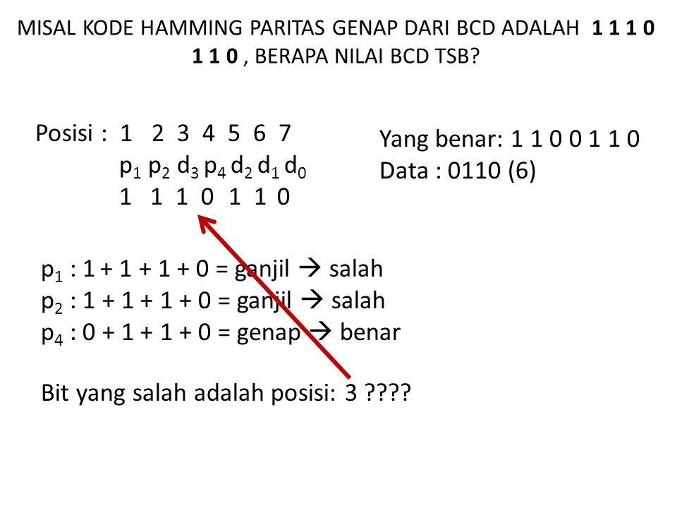 MISAL KODE HAMMING PARITAS GENAP DARI BCD ADALAH 1 1 1 0 1 1 0, BERAPA NILAI BCD TSB.