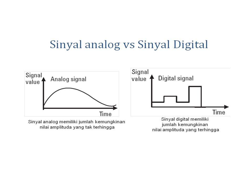 Nilai sampling melambangkan (kuantisasi) dari kuantitas analog.