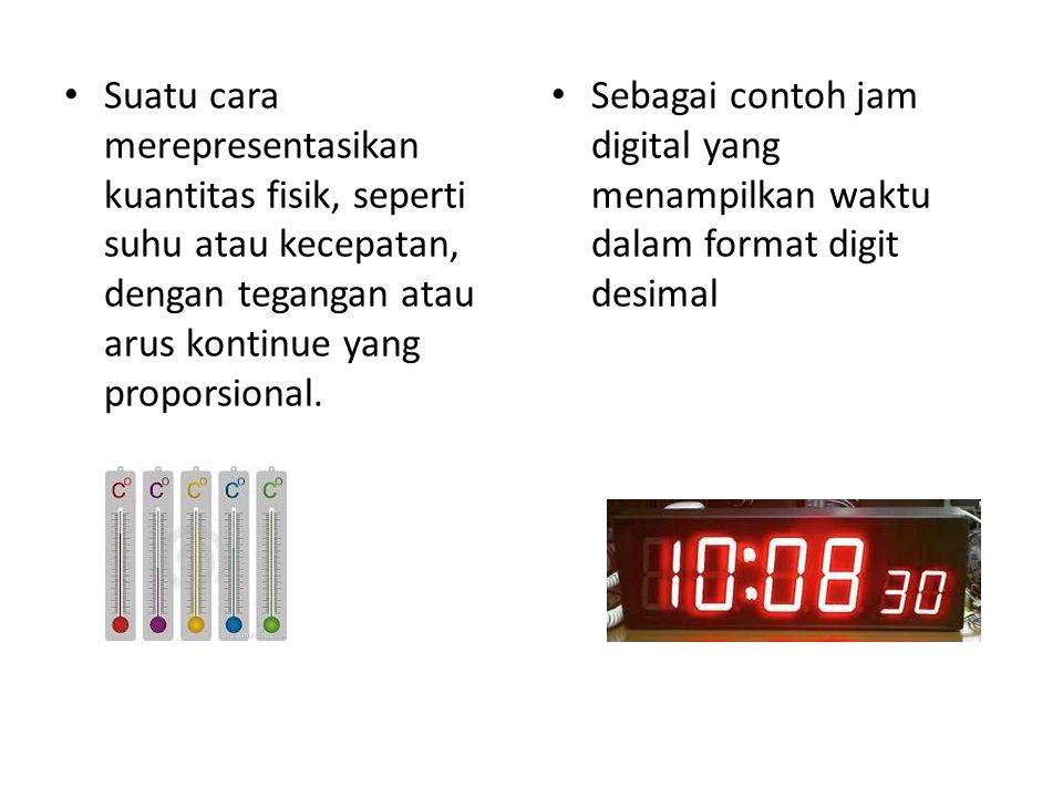 Sebagai contoh jam digital yang menampilkan waktu dalam format digit desimal Suatu cara merepresentasikan kuantitas fisik, seperti suhu atau kecepatan, dengan tegangan atau arus kontinue yang proporsional.