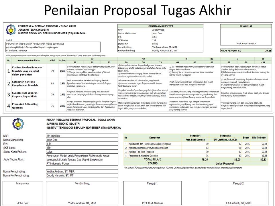 Penilaian Proposal Tugas Akhir