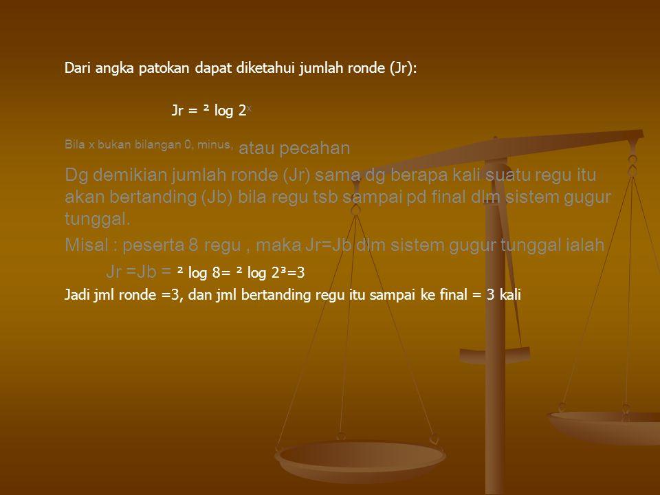 Dari angka patokan dapat diketahui jumlah ronde (Jr): Jr = ² log 2 x Bila x bukan bilangan 0, minus, atau pecahan Dg demikian jumlah ronde (Jr) sama d
