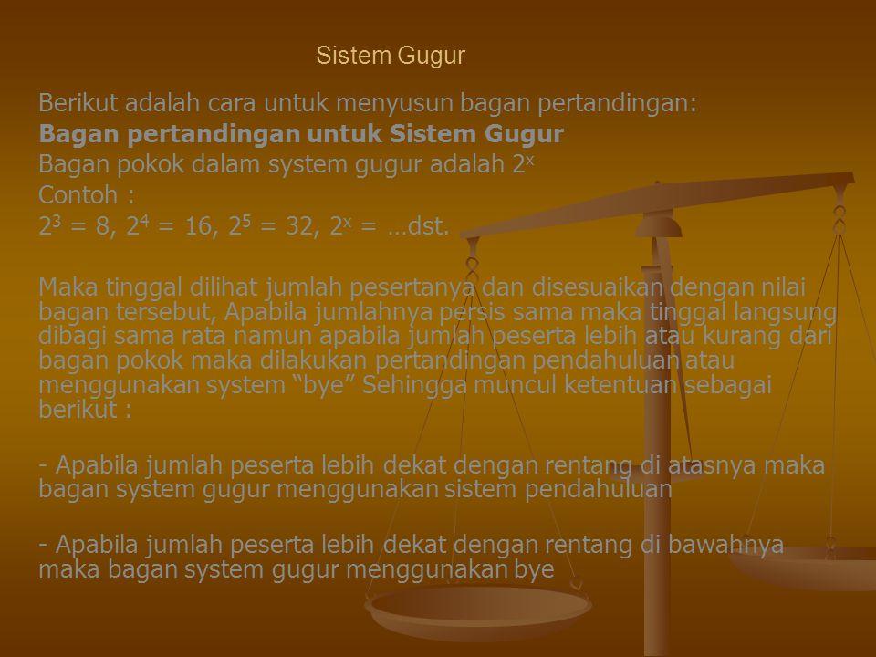 Sistem Gugur Berikut adalah cara untuk menyusun bagan pertandingan: Bagan pertandingan untuk Sistem Gugur Bagan pokok dalam system gugur adalah 2 x Co