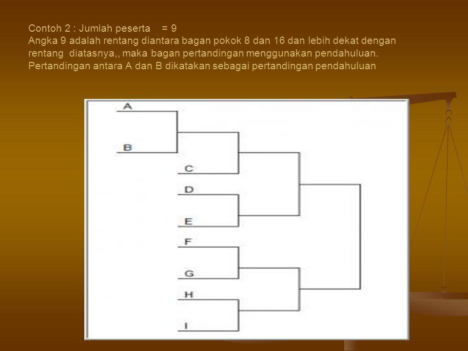 Contoh 2 : Jumlah peserta = 9 Angka 9 adalah rentang diantara bagan pokok 8 dan 16 dan lebih dekat dengan rentang diatasnya,, maka bagan pertandingan