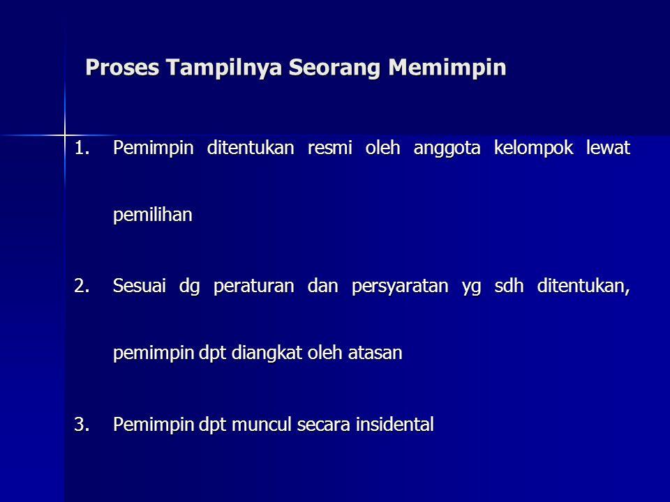 Proses Tampilnya Seorang Memimpin 1.Pemimpin ditentukan resmi oleh anggota kelompok lewat pemilihan 2.Sesuai dg peraturan dan persyaratan yg sdh diten