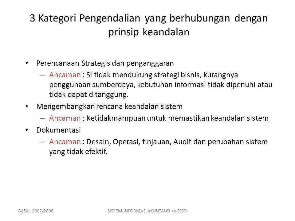 GASAL 2007/2008SISTEM INFORMASI AKUNTANSI (AK069) 3 Kategori Pengendalian yang berhubungan dengan prinsip keandalan Perencanaan Strategis dan pengangg