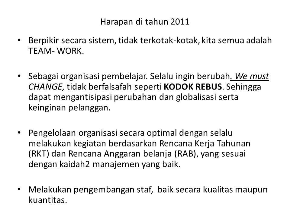 Harapan di tahun 2011 Berpikir secara sistem, tidak terkotak-kotak, kita semua adalah TEAM- WORK.