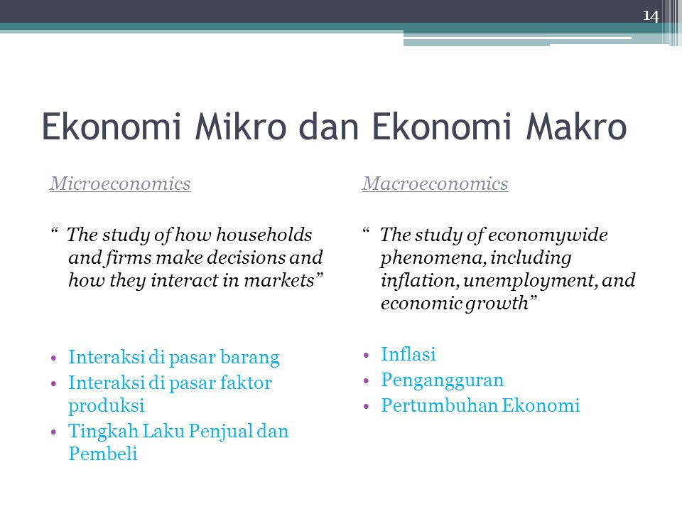 "Ekonomi Mikro dan Ekonomi Makro Microeconomics "" The study of how households and firms make decisions and how they interact in markets"" Interaksi di p"